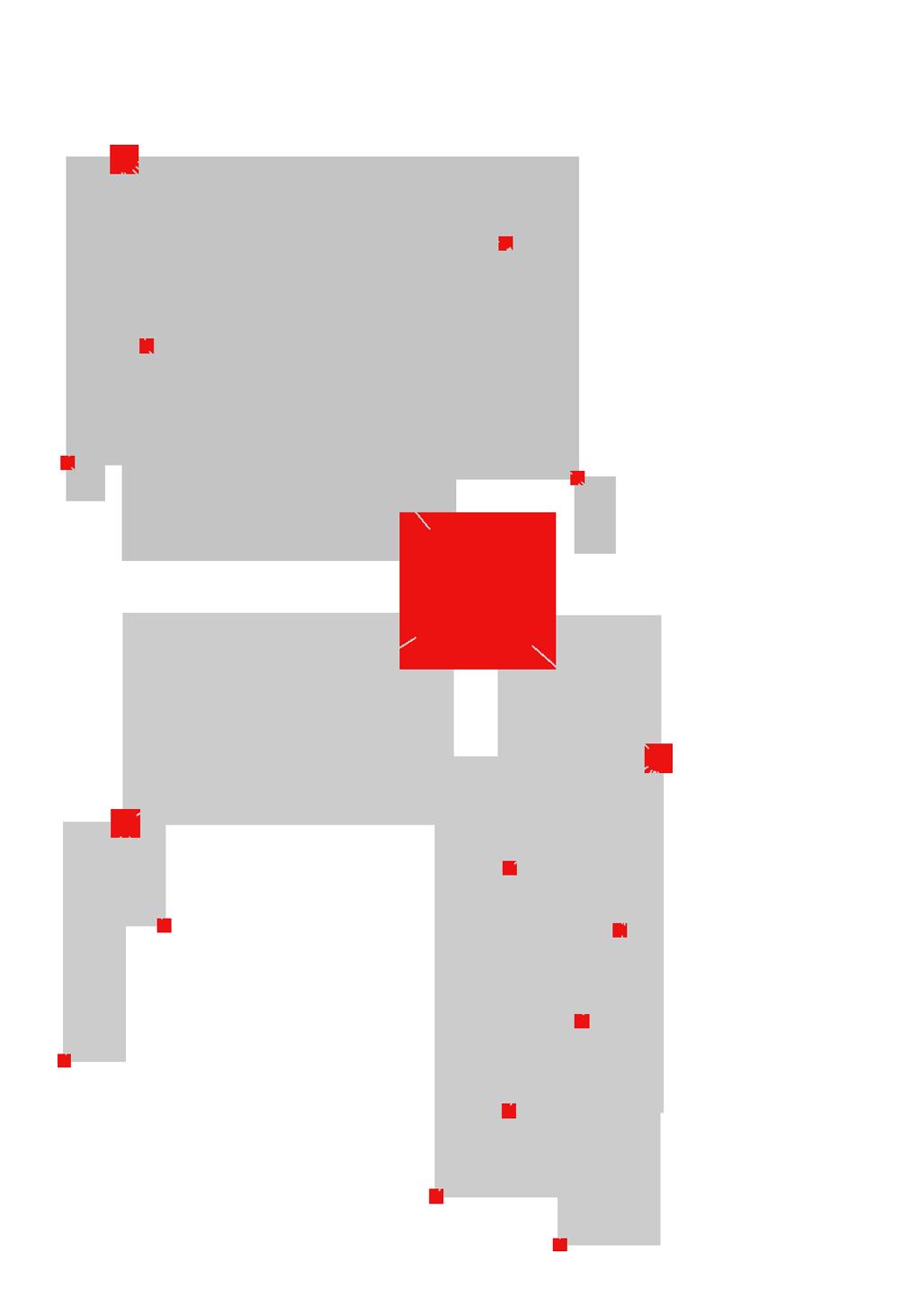 Iacovou Graph image